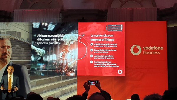 Vodafone Business IOT
