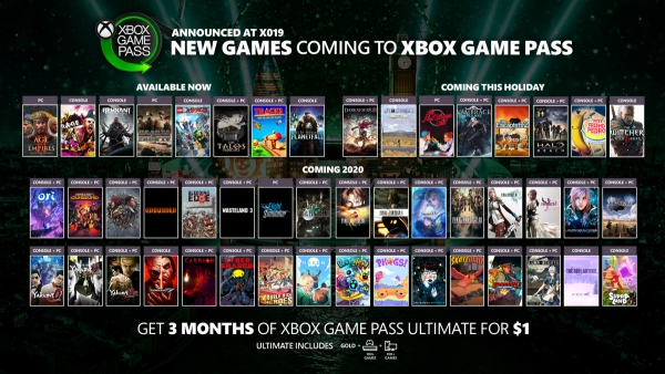 Xbox Game Pass 2019 2020 Xbox One PC