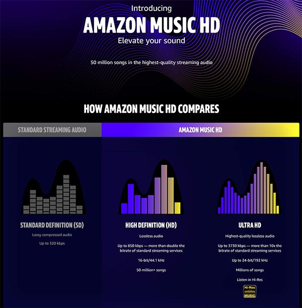 disponibilità nel Regno Unito il più votato a buon mercato buona consistenza Amazon Music HD: milioni di brani lossless UltraHD, ma ...