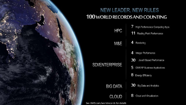 amd-epyc-100-world-records-and-counting.jpg