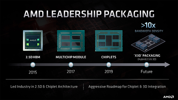 amd-packaging-s-06-03-2020.jpg