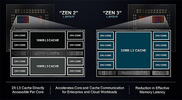 amd_epyc_7003_performance_2_s.jpg