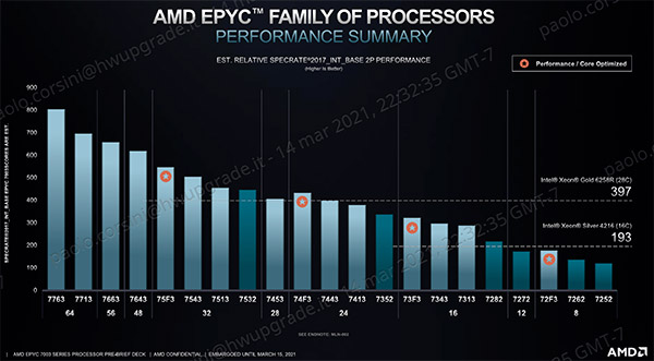 amd_epyc_7003_performance_s.jpg