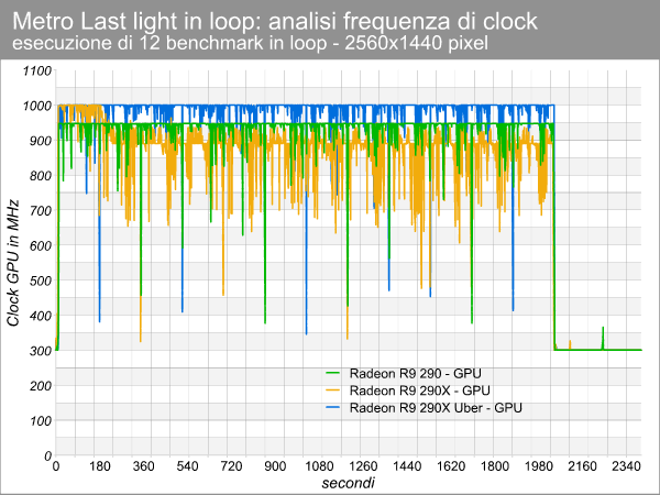amd_loop_gpu.png (62792 bytes)
