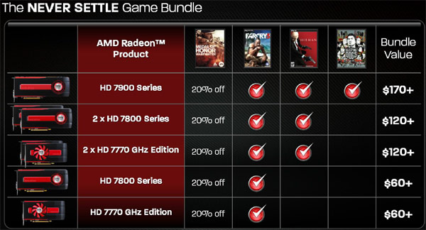 amd_oct_game_bundle.jpg (56002 bytes)
