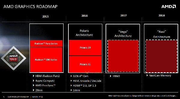 amd_roadmap_gpu_2018_s.jpg