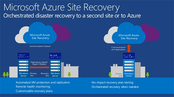 azure_site_recover_1.jpg