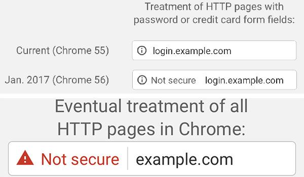 Rilasciato Chrome 56: completata la transizione verso HTML5