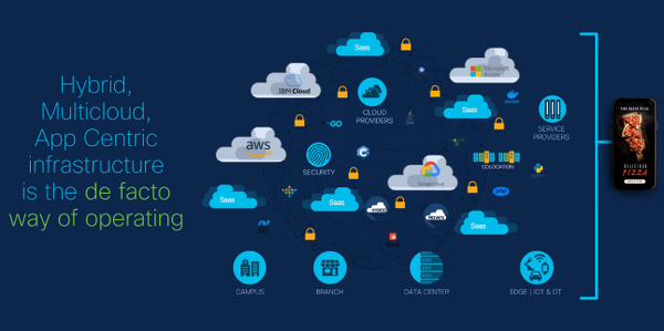 ciscocloud