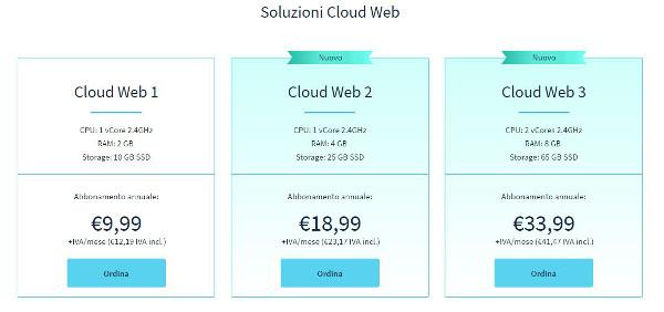 OVH cloudweb 1 2 3