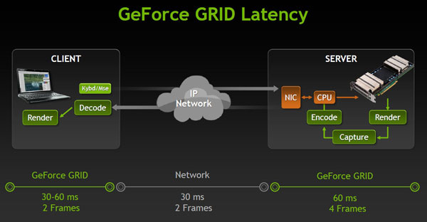geforce_grid_1.jpg (30928 bytes)