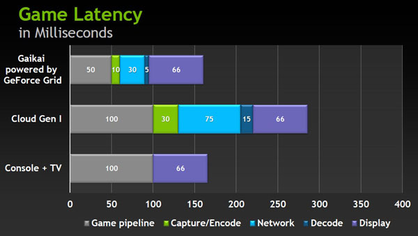 geforce_grid_2.jpg (28729 bytes)