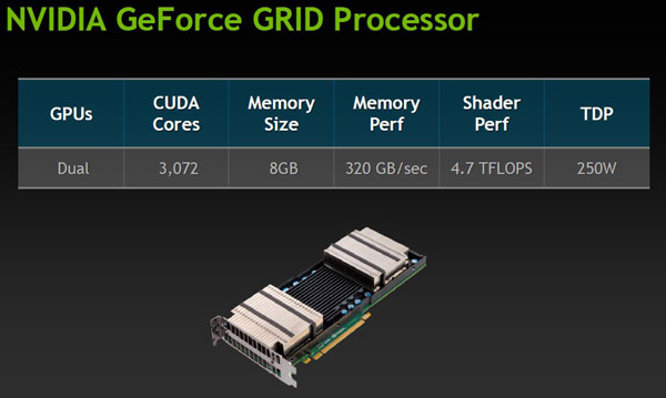 geforce_grid_3.jpg (32007 bytes)