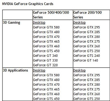 geforce_gtx_580_screen.jpg (37272 bytes)