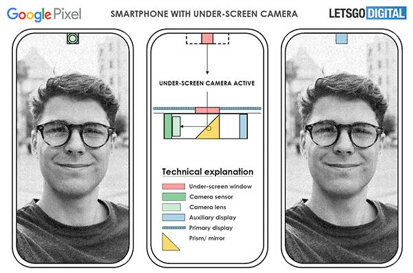 Google Brevetto fotocamera sotto display spacchio/prisma