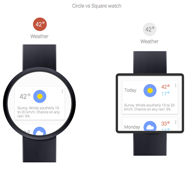 Smartwatch Google Now, HTC