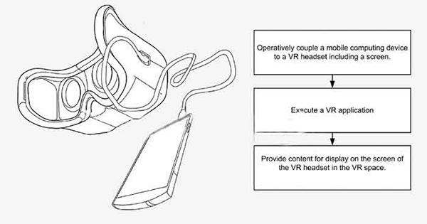 Google realtà virtuale visore