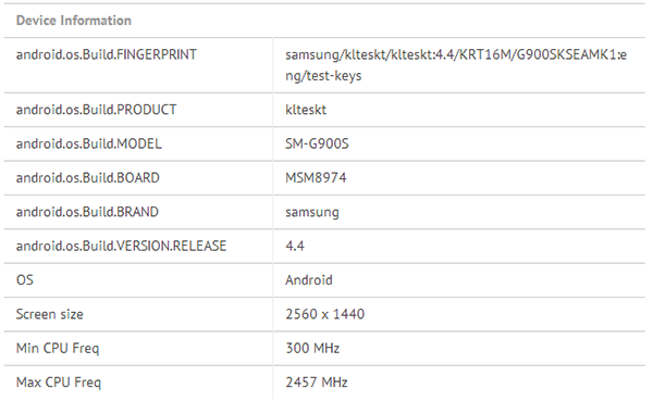Samsung Galaxy S5, GFXBench