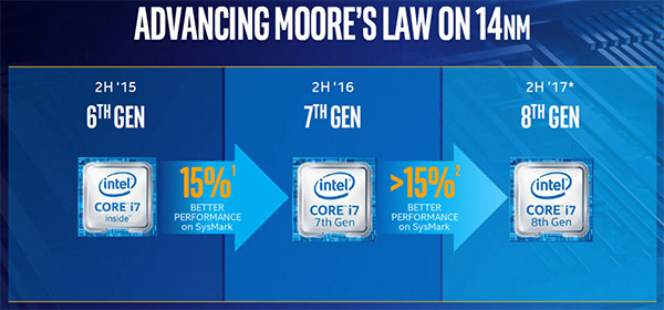 intel_14nm_roadmap_8gen.jpg (58821 bytes)
