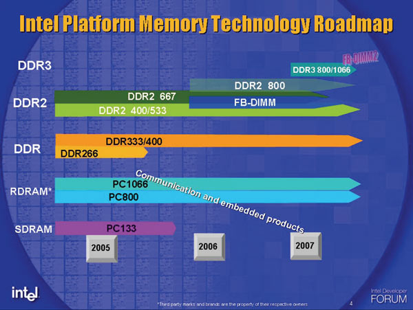 intel_ddr2_1.jpg (59705 bytes)