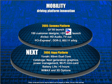 intel_mobility2005_2006.png