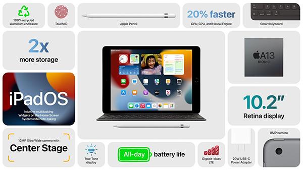 Nuovi iPad