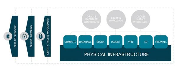 isolated-network-virtualization