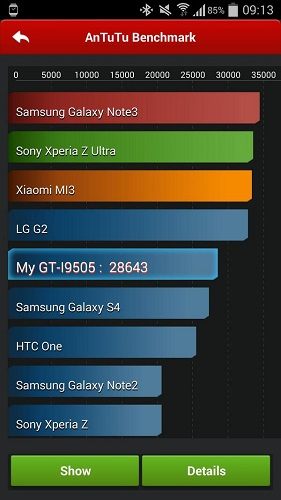 Samsung Galaxy S4, Android 4.4.2 KitKat leaked, performance