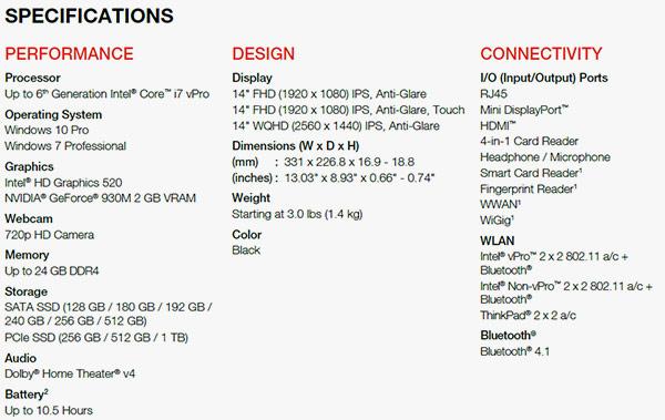 Lenovo ThinkPad T460s, T460p e T460 / T560, ecco le nuove specifiche