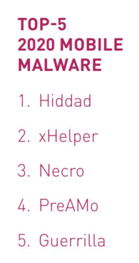 mobilemalware