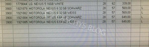 Motorola Nexus 6, prezzo
