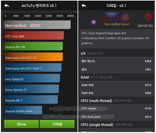 Samsung Galaxy Note 4, test AnTuTu