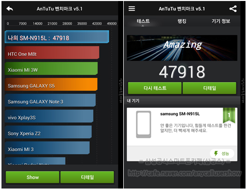 Samsung Galaxy Note Edge, AnTuTu test