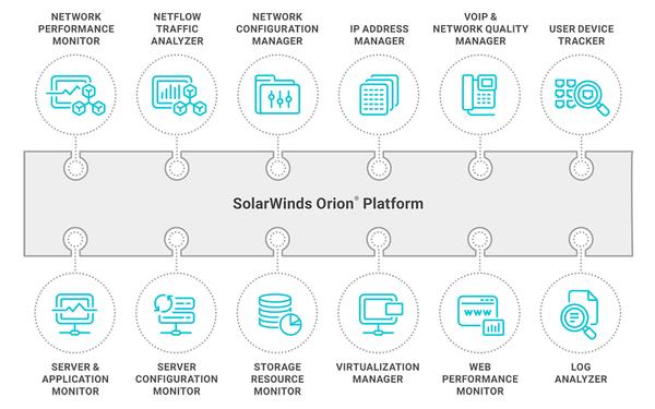orion-platform-products