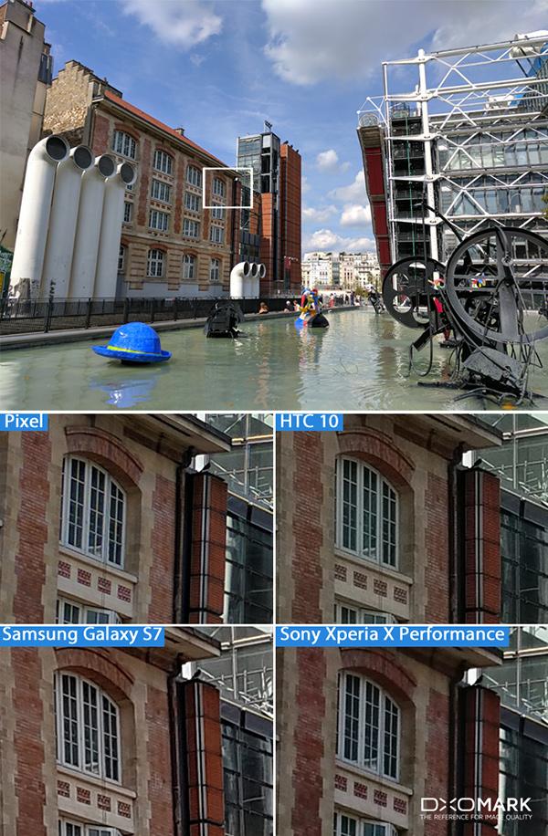 Google Pixel, fotocamera