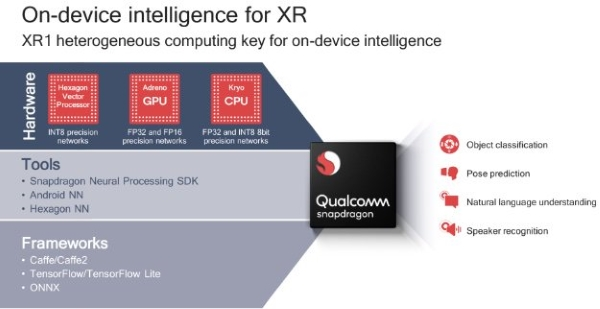 Qualcomm Snapdragon X1