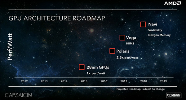 roadmap_amd_2016_gpu.jpg
