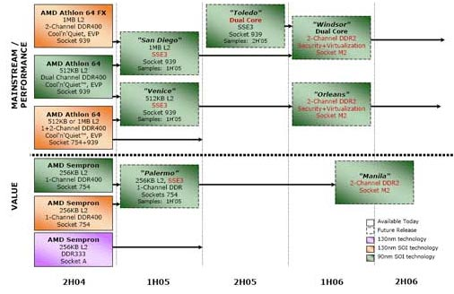 roadmap_amd_260105.jpg