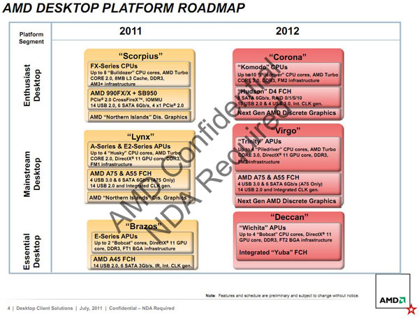 roadmap_amd_desktop_2012.jpg (73410 bytes)