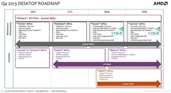 roadmap_amd_fx.jpg (53501 bytes)