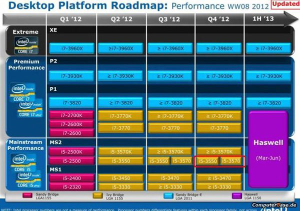roadmap_cpu_intel_ib-e.jpg (87880 bytes)