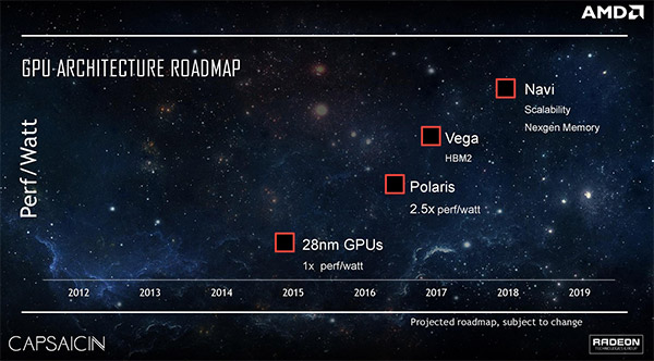 roadmap_gpu_amd_2016_2017.jpg