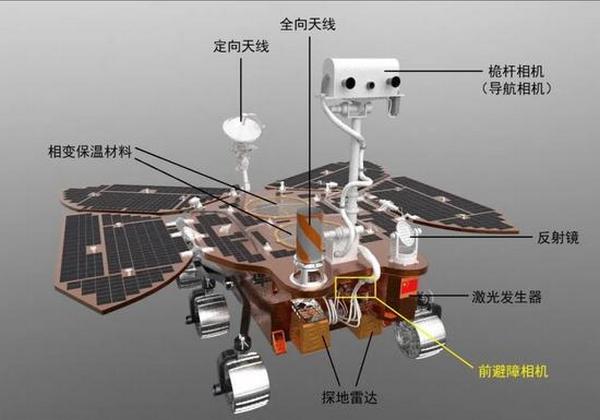 zhurong rover cinese