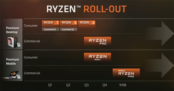 ryzen_rollout_1.jpg (41649 bytes)