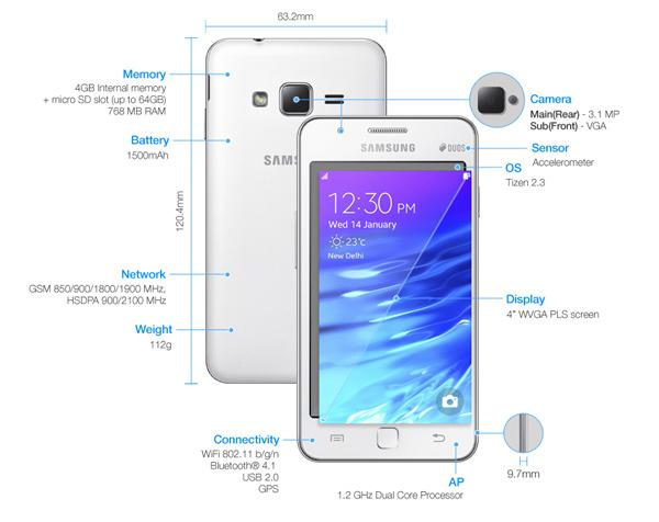 Samsung Z1 Specifiche Tecniche
