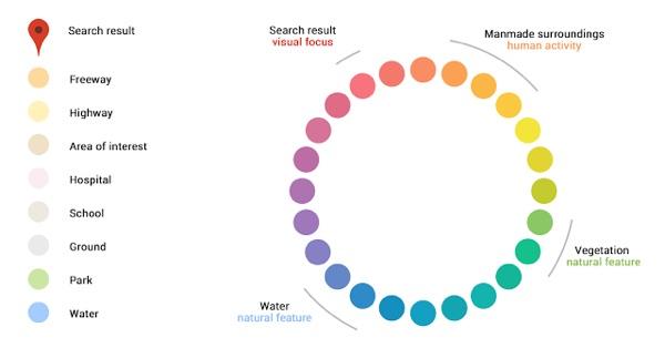 schema colori google
