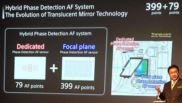 Sony Alpha A99 Mark II - Sistema autofocus