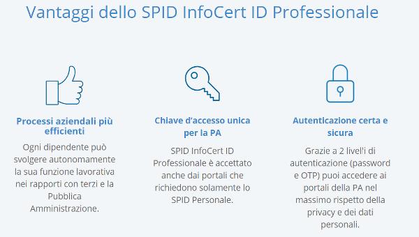 spidinfocert2