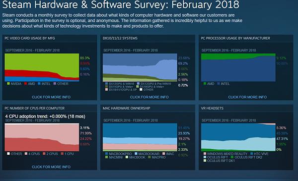 steam_hardware_feb_2018_s.jpg