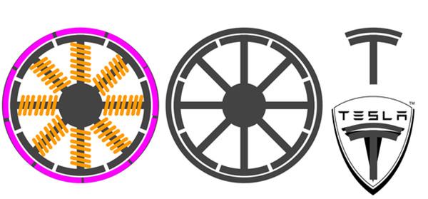Tesla, logo